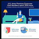 Amex Platinum Consumer Card Members: receive up to $320 in statement credits on Streaming and Wireless Services
